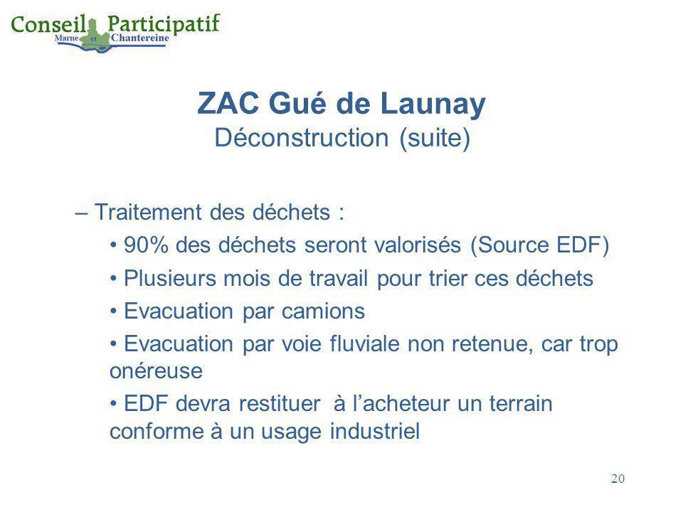 20 ZAC Gué de Launay Déconstruction (suite) – Traitement des déchets : 90% des déchets seront valorisés (Source EDF) Plusieurs mois de travail pour tr