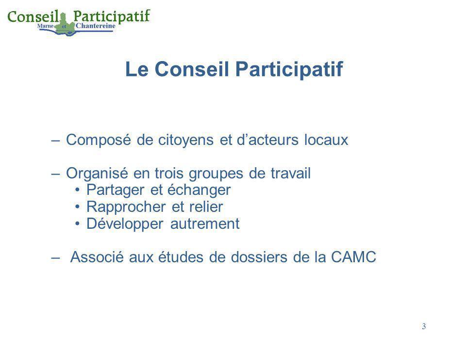 3 Le Conseil Participatif –Composé de citoyens et dacteurs locaux –Organisé en trois groupes de travail Partager et échanger Rapprocher et relier Déve