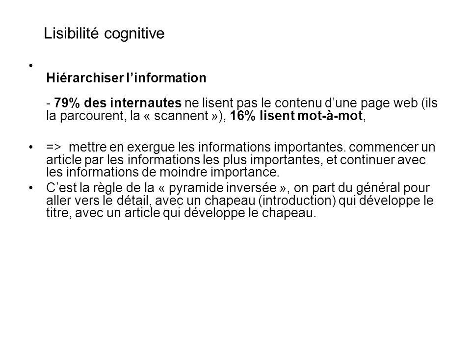 Hiérarchiser linformation - 79% des internautes ne lisent pas le contenu dune page web (ils la parcourent, la « scannent »), 16% lisent mot-à-mot, =>
