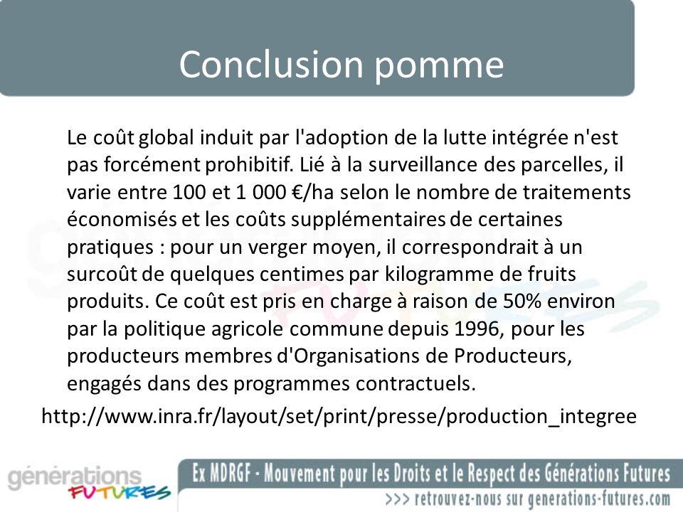 Conclusion pomme Le coût global induit par l'adoption de la lutte intégrée n'est pas forcément prohibitif. Lié à la surveillance des parcelles, il var