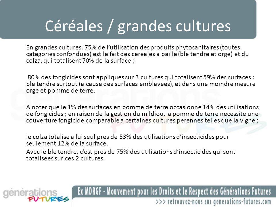 Céréales / grandes cultures En grandes cultures, 75% de lutilisation des produits phytosanitaires (toutes categories confondues) est le fait des cerea
