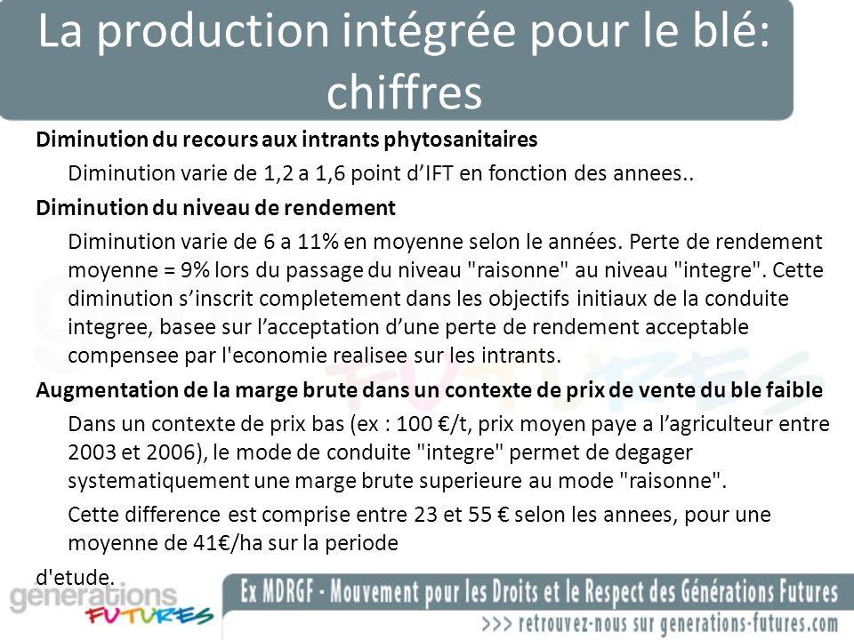 La production intégrée pour le blé: chiffres Diminution du recours aux intrants phytosanitaires Diminution varie de 1,2 a 1,6 point dIFT en fonction d
