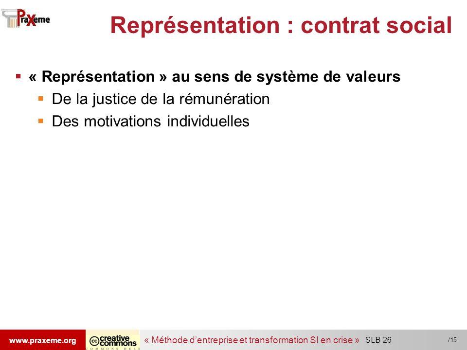 « Méthode dentreprise et transformation SI en crise » www.praxeme.org /15 Représentation : contrat social « Représentation » au sens de système de val