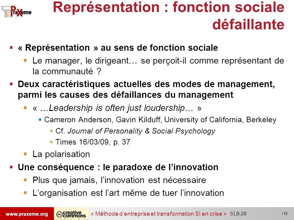 « Méthode dentreprise et transformation SI en crise » www.praxeme.org /15 Représentation : fonction sociale défaillante « Représentation » au sens de