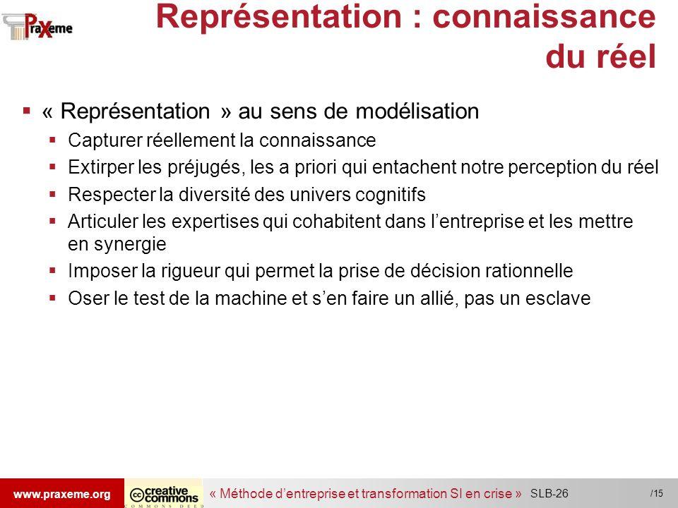 « Méthode dentreprise et transformation SI en crise » www.praxeme.org /15 Représentation : connaissance du réel « Représentation » au sens de modélisa
