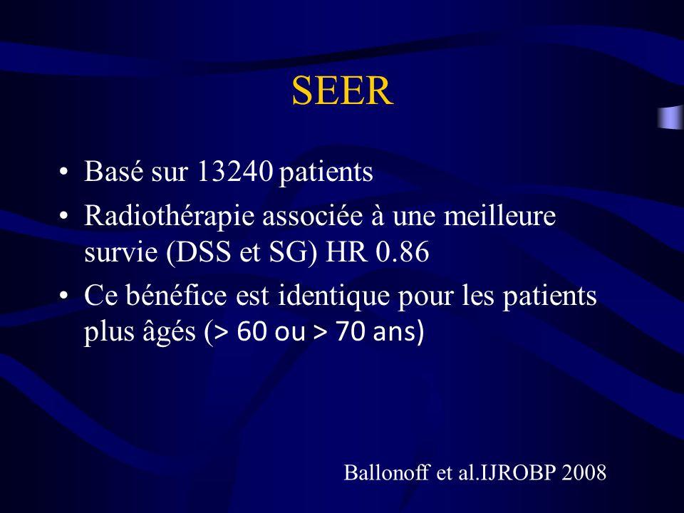 SEER Basé sur 13240 patients Radiothérapie associée à une meilleure survie (DSS et SG) HR 0.86 Ce bénéfice est identique pour les patients plus âgés (