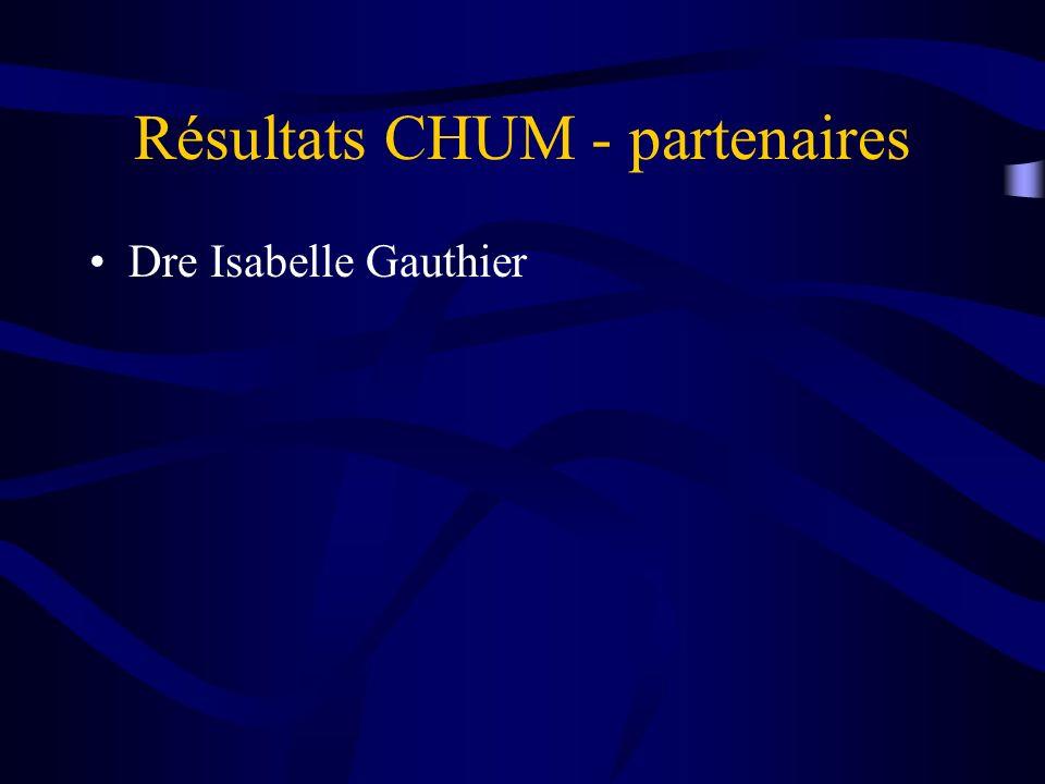 Résultats CHUM - partenaires Dre Isabelle Gauthier