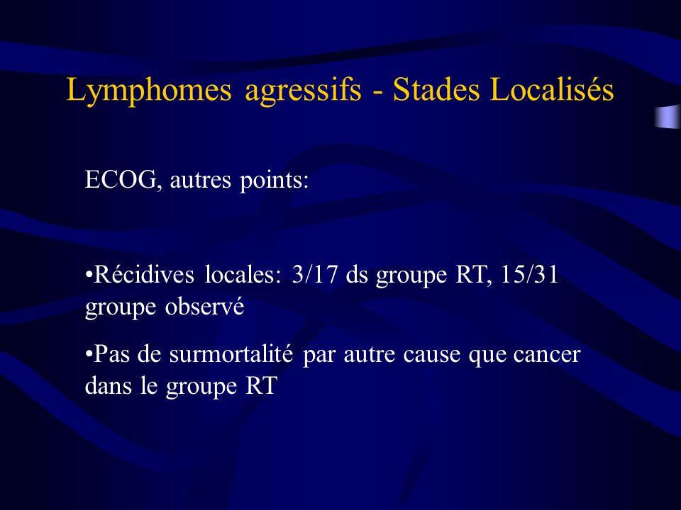 Lymphomes agressifs - Stades Localisés ECOG, autres points: Récidives locales: 3/17 ds groupe RT, 15/31 groupe observé Pas de surmortalité par autre c