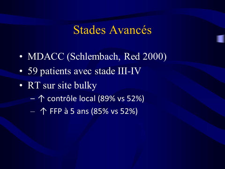 Stades Avancés MDACC (Schlembach, Red 2000) 59 patients avec stade III-IV RT sur site bulky – contrôle local (89% vs 52%) – FFP à 5 ans (85% vs 52%)