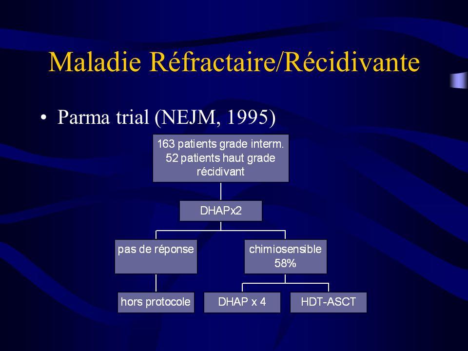 Maladie Réfractaire/Récidivante Parma trial (NEJM, 1995)