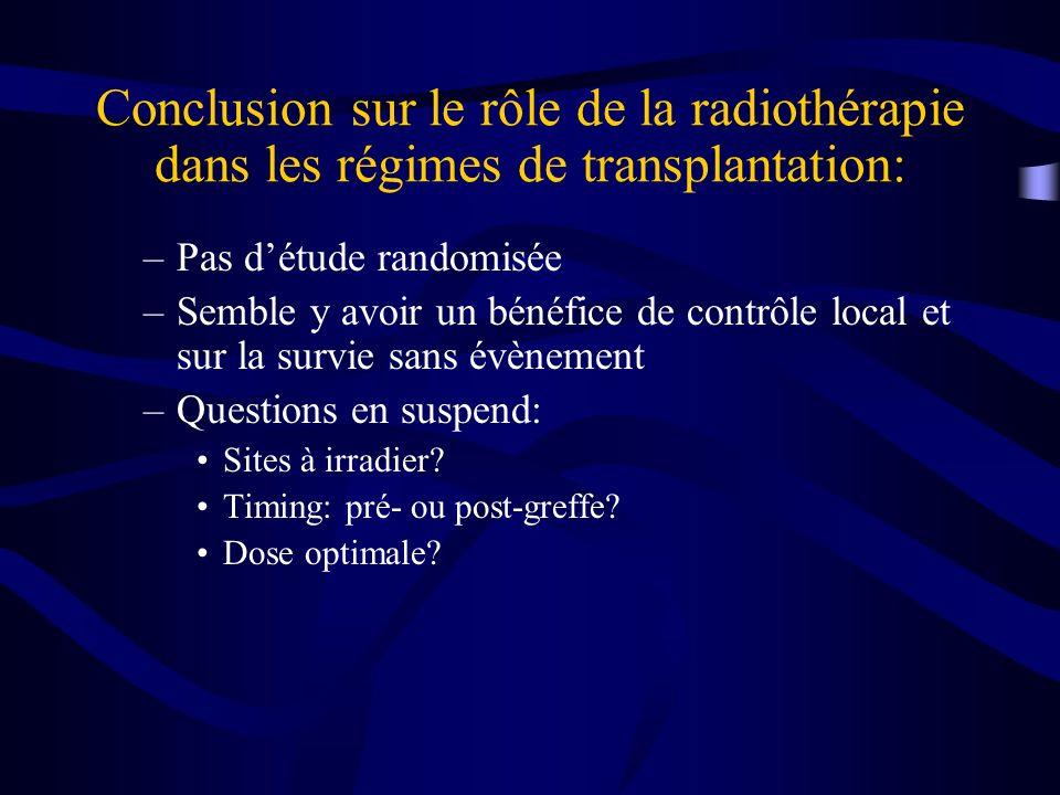 Conclusion sur le rôle de la radiothérapie dans les régimes de transplantation: –Pas détude randomisée –Semble y avoir un bénéfice de contrôle local e