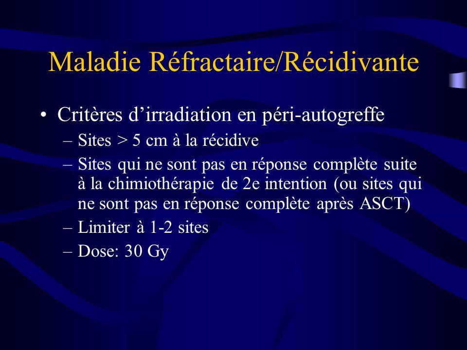 Maladie Réfractaire/Récidivante Critères dirradiation en péri-autogreffe –Sites > 5 cm à la récidive –Sites qui ne sont pas en réponse complète suite