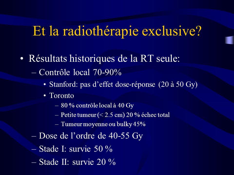 Et la radiothérapie exclusive? Résultats historiques de la RT seule: –Contrôle local 70-90% Stanford: pas deffet dose-réponse (20 à 50 Gy) Toronto –80
