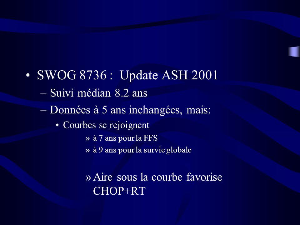 SWOG 8736 : Update ASH 2001 –Suivi médian 8.2 ans –Données à 5 ans inchangées, mais: Courbes se rejoignent »à 7 ans pour la FFS »à 9 ans pour la survi