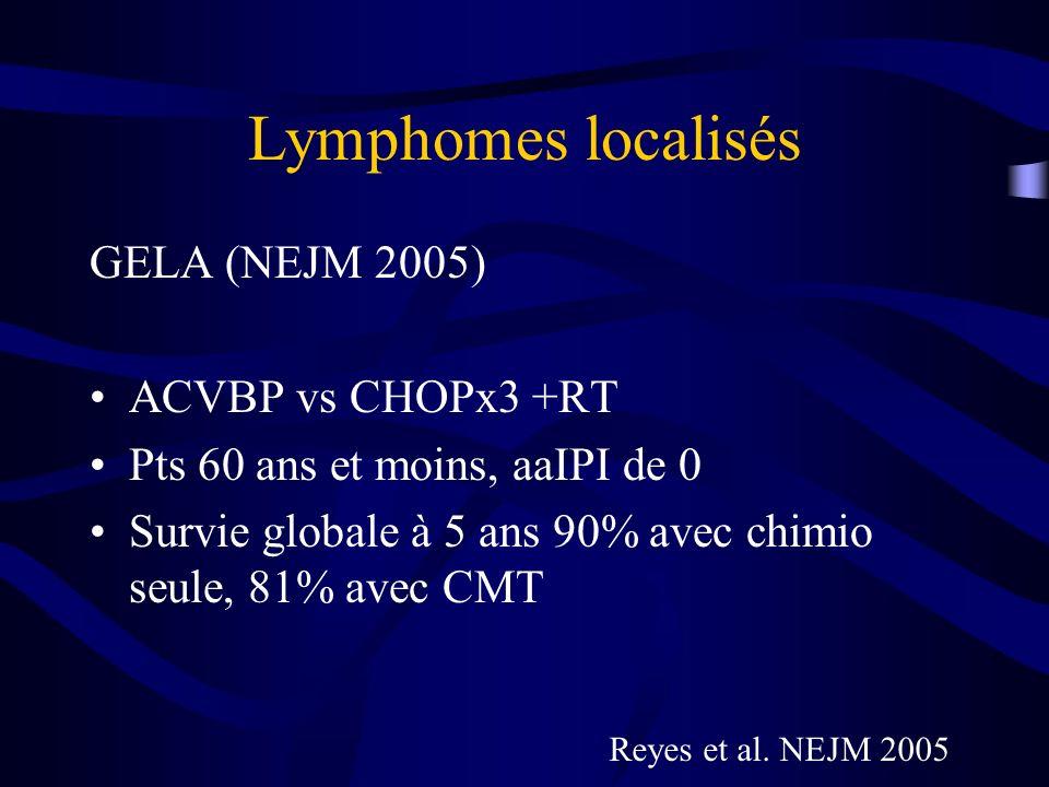 Lymphomes localisés GELA (NEJM 2005) ACVBP vs CHOPx3 +RT Pts 60 ans et moins, aaIPI de 0 Survie globale à 5 ans 90% avec chimio seule, 81% avec CMT Re