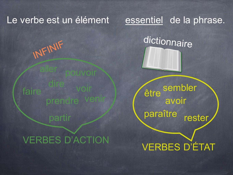 Le verbe est un élémentde la phrase. essentiel INFINIF dictionnaire aller dire être avoir faire pouvoir partir sembler paraître prendre venir voir res