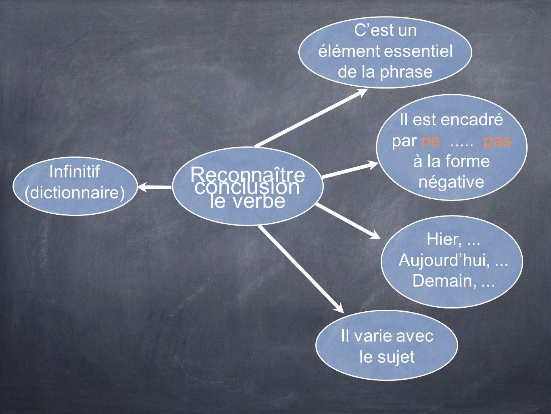 Ce document est mis à disposition selon les termes de la Licence Creative Commons Attribution Pas dUtilisation Commerciale 3.0 France.Pas dUtilisation Commerciale 3.0 France.