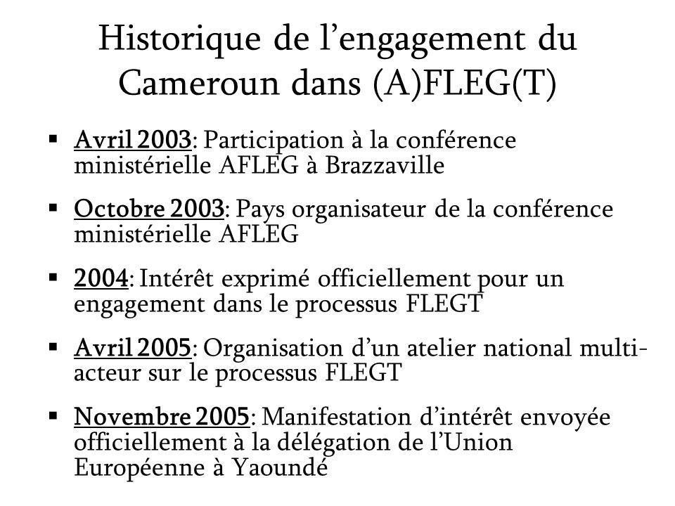 Historique de lengagement du Cameroun dans (A)FLEG(T) Avril 2003: Participation à la conférence ministérielle AFLEG à Brazzaville Octobre 2003: Pays o