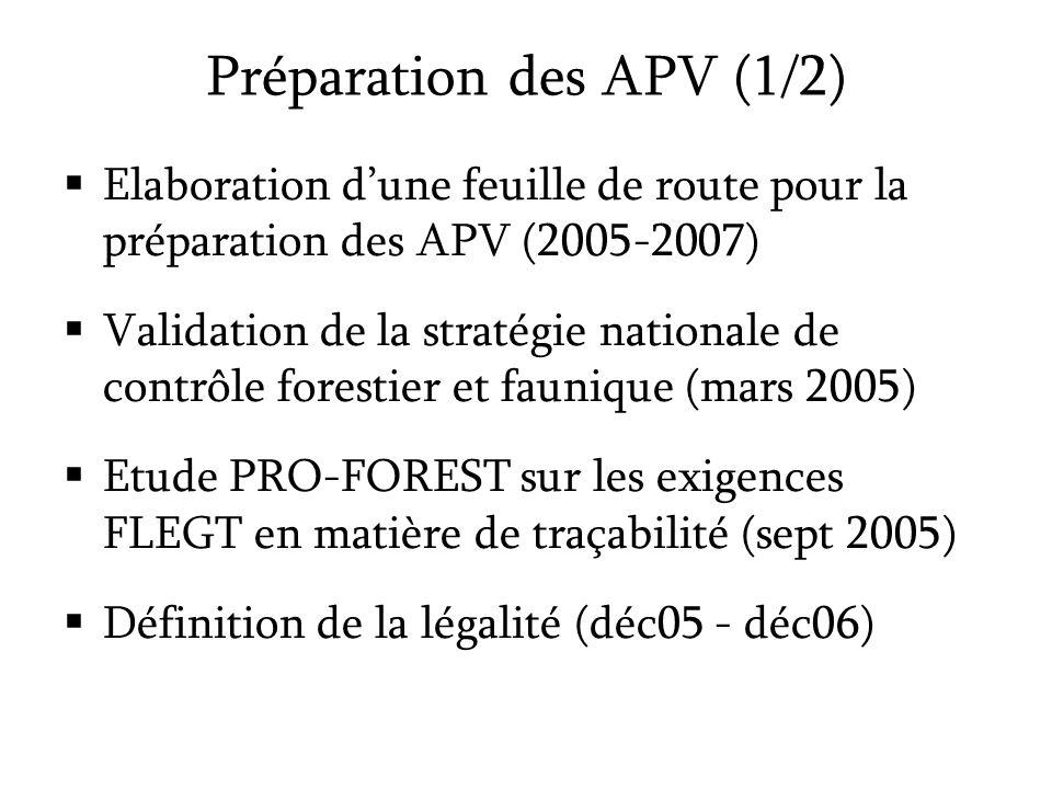 Etude TECSULT sur la mise en place dun nouveau système de traçabilité (août 06 – janv 07) SIGIF2: Lancement du processus de modernisation du Système Informatique de Gestion des Informations Forestières (Juin 07) GLIN: Adhésion au Global Legal Information Network (avril 07) et mise en ligne des premières lois forestières et environnementales (Juin 07) Préparation des APV (2/2) http://www.glin.gov
