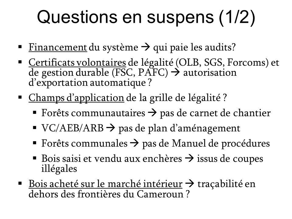 Questions en suspens (1/2) Financement du système qui paie les audits? Certificats volontaires de légalité (OLB, SGS, Forcoms) et de gestion durable (