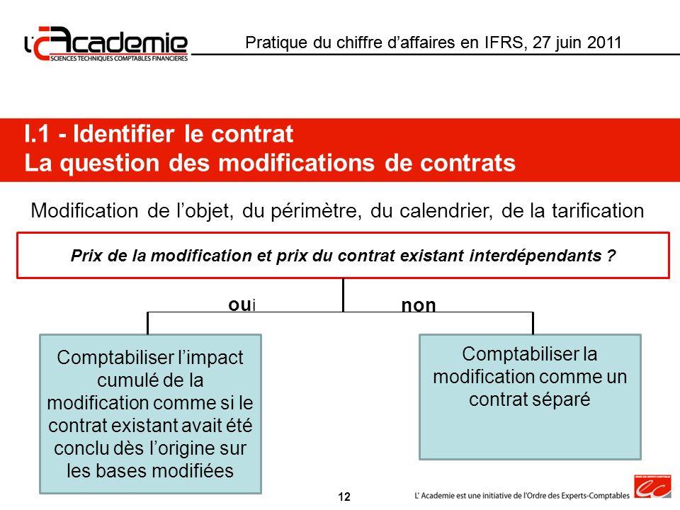 Pratique du chiffre daffaires en IFRS, 27 juin 2011 I.1 - Identifier le contrat La question des modifications de contrats 12 Modification de lobjet, d