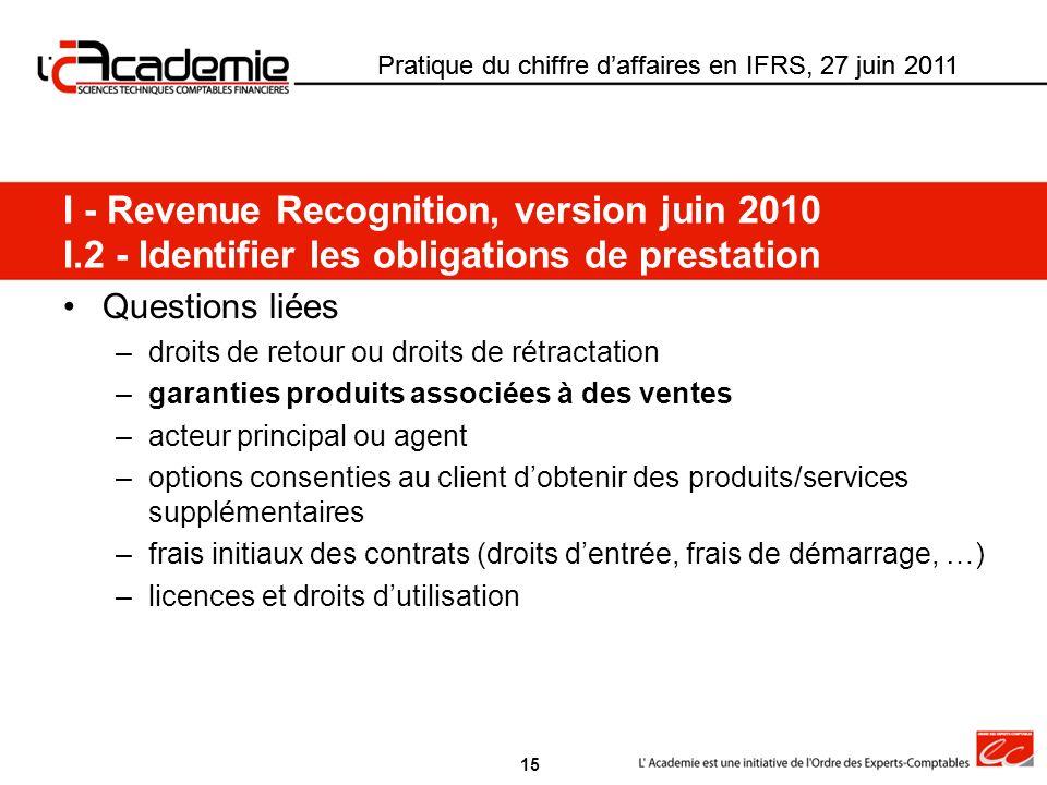 Pratique du chiffre daffaires en IFRS, 27 juin 2011 Questions liées –droits de retour ou droits de rétractation –garanties produits associées à des ve
