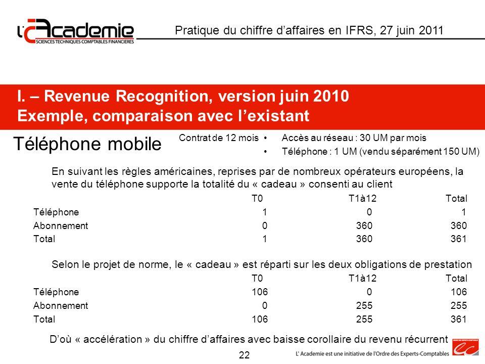 Pratique du chiffre daffaires en IFRS, 27 juin 2011 Téléphone mobile I. – Revenue Recognition, version juin 2010 Exemple, comparaison avec lexistant A