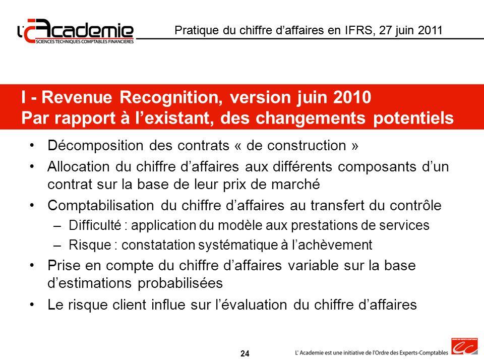Pratique du chiffre daffaires en IFRS, 27 juin 2011 Décomposition des contrats « de construction » Allocation du chiffre daffaires aux différents comp