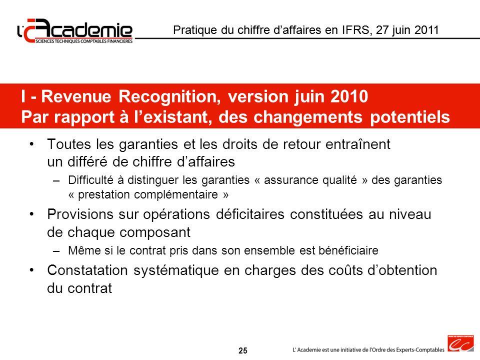Pratique du chiffre daffaires en IFRS, 27 juin 2011 Toutes les garanties et les droits de retour entraînent un différé de chiffre daffaires –Difficult