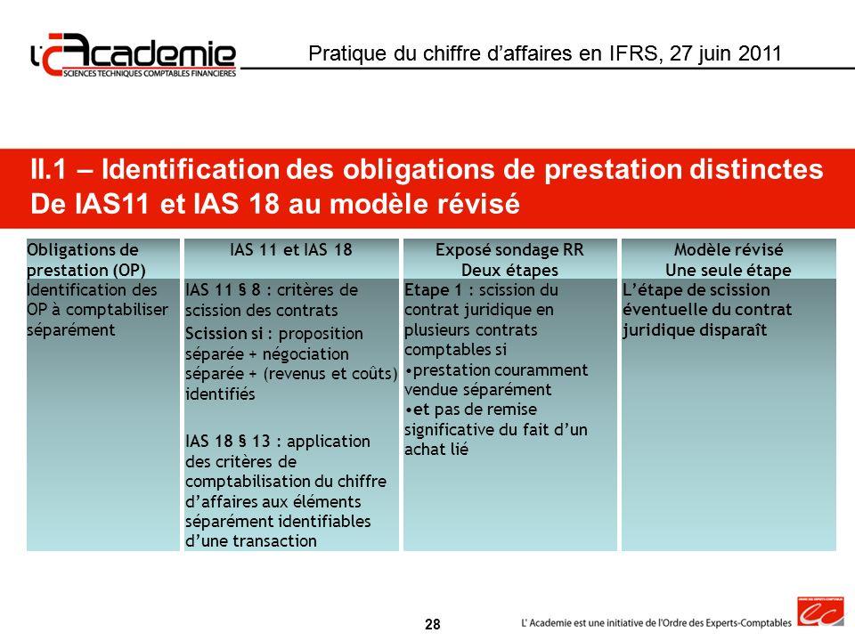 Pratique du chiffre daffaires en IFRS, 27 juin 2011 II.1 – Identification des obligations de prestation distinctes De IAS11 et IAS 18 au modèle révisé