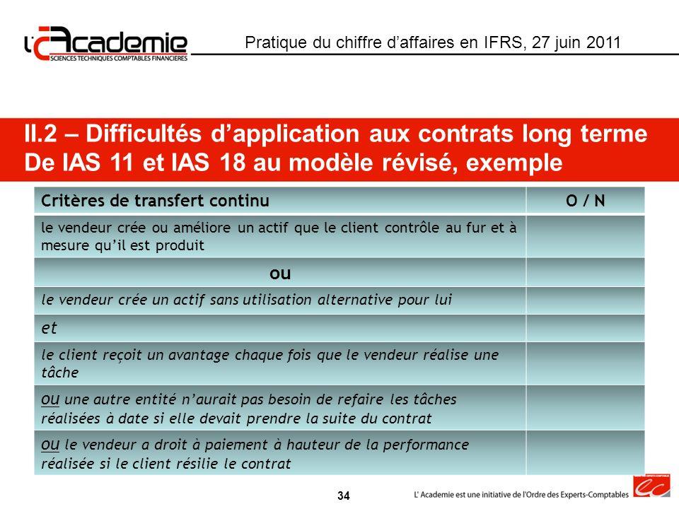 Pratique du chiffre daffaires en IFRS, 27 juin 2011 Critères de transfert continuO / N le vendeur crée ou améliore un actif que le client contrôle au