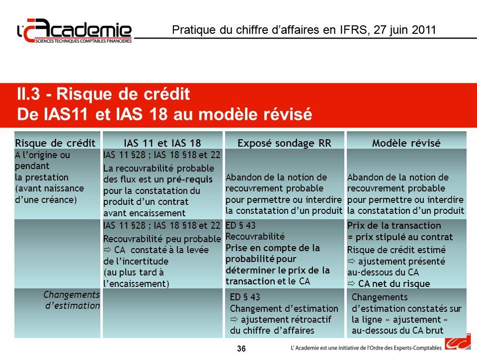 Pratique du chiffre daffaires en IFRS, 27 juin 2011 II.3 - Risque de crédit De IAS11 et IAS 18 au modèle révisé Pratique du chiffre daffaires en IFRS,