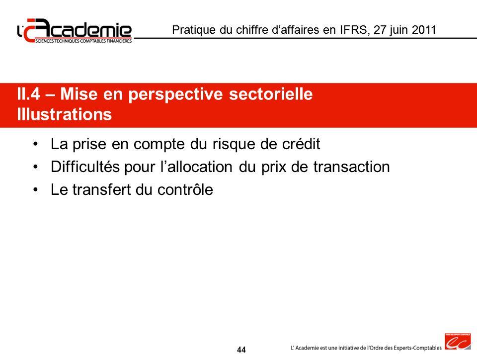 Pratique du chiffre daffaires en IFRS, 27 juin 2011 La prise en compte du risque de crédit Difficultés pour lallocation du prix de transaction Le tran