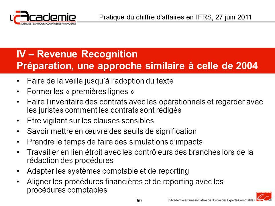 Pratique du chiffre daffaires en IFRS, 27 juin 2011 Faire de la veille jusquà ladoption du texte Former les « premières lignes » Faire linventaire des