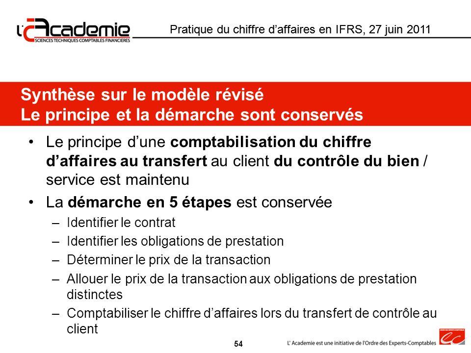 Pratique du chiffre daffaires en IFRS, 27 juin 2011 Synthèse sur le modèle révisé Le principe et la démarche sont conservés Le principe dune comptabil
