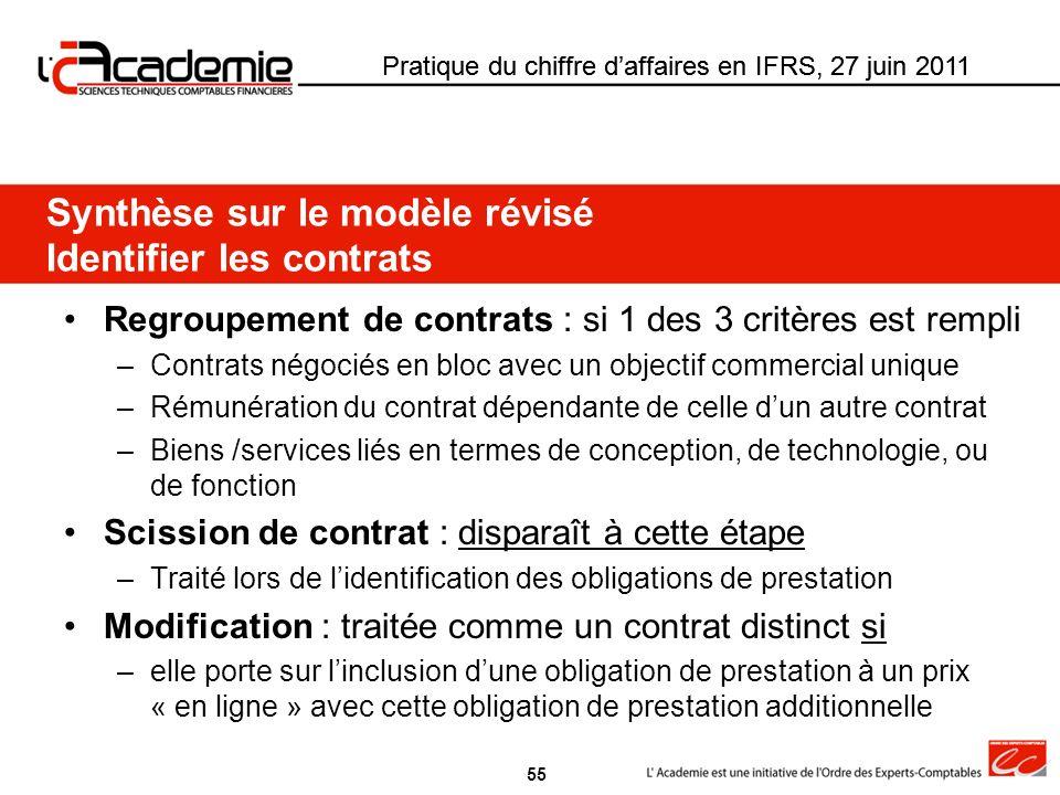 Pratique du chiffre daffaires en IFRS, 27 juin 2011 Synthèse sur le modèle révisé Identifier les contrats Regroupement de contrats : si 1 des 3 critèr
