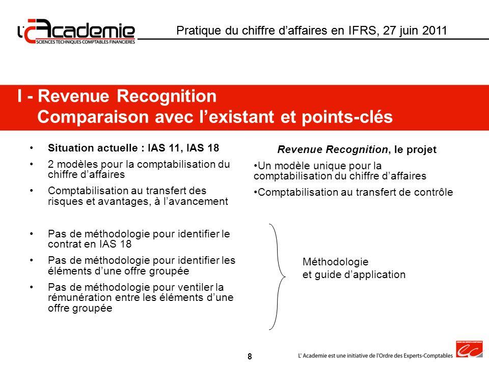 Pratique du chiffre daffaires en IFRS, 27 juin 2011 I - Revenue Recognition Comparaison avec lexistant et points-clés 8 Situation actuelle : IAS 11, I
