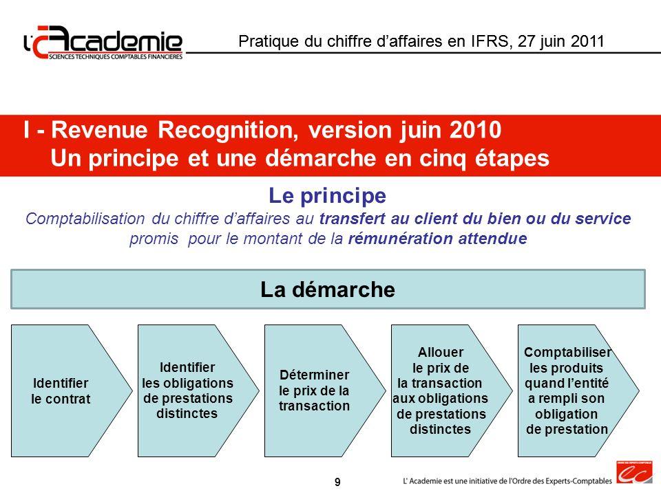 Pratique du chiffre daffaires en IFRS, 27 juin 2011 I - Revenue Recognition, version juin 2010 Un principe et une démarche en cinq étapes 9 Le princip