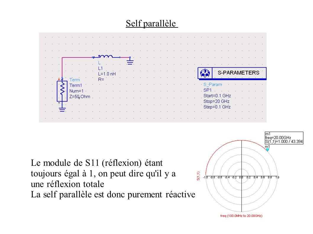 Self parallèle Le module de S11 (réflexion) étant toujours égal à 1, on peut dire qu'il y a une réflexion totale La self parallèle est donc purement r