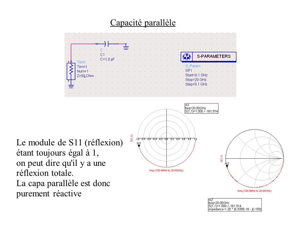 Capacité parallèle Le module de S11 (réflexion) étant toujours égal à 1, on peut dire qu'il y a une réflexion totale. La capa parallèle est donc purem