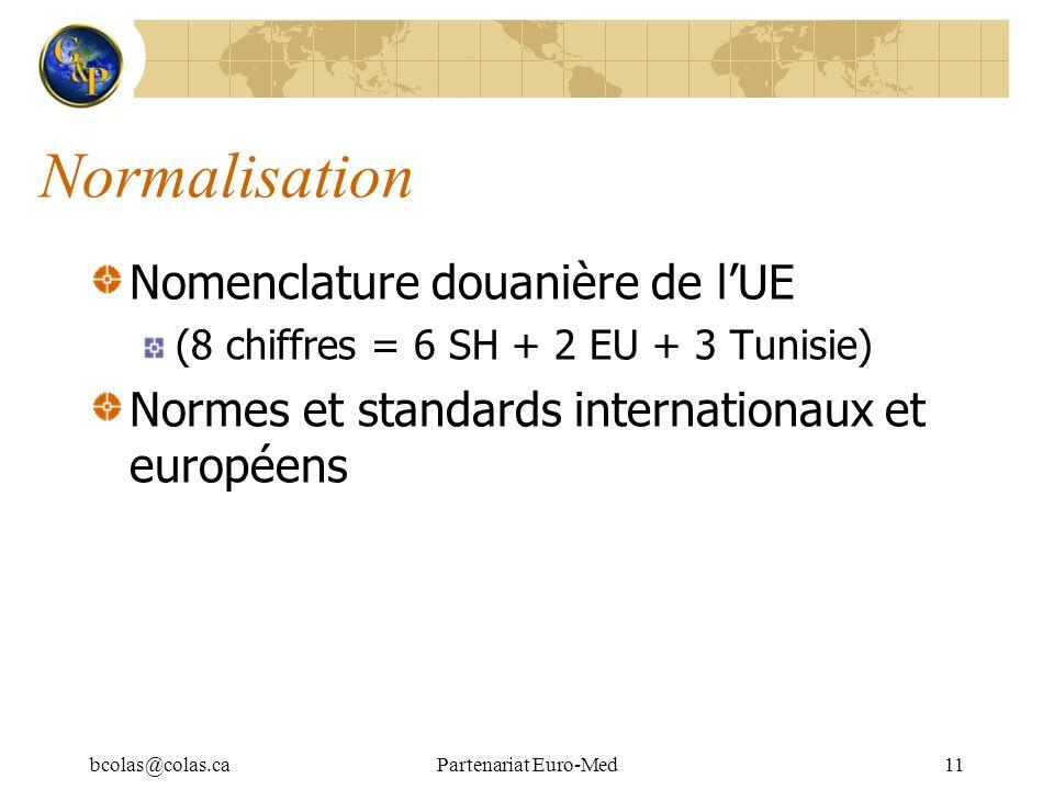 bcolas@colas.caPartenariat Euro-Med11 Normalisation Nomenclature douanière de lUE (8 chiffres = 6 SH + 2 EU + 3 Tunisie) Normes et standards internati