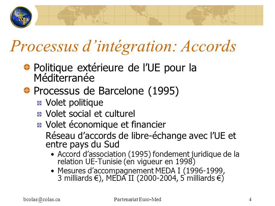 bcolas@colas.caPartenariat Euro-Med5 Processus dintégration: Accords Politique de lUE à légard des voisins de lEst et du Sud Politique de voisinage (2004) Plan daction UE-Tunisie : traduction bilatérale de cette politique Instrument européen de voisinage et de partenariat: 11milliards, 2/3 consacrés aux États méditerranéens BEI (facilité euro-méditerranéenne dinvestissement et de partenariat) et financements bilatéraux