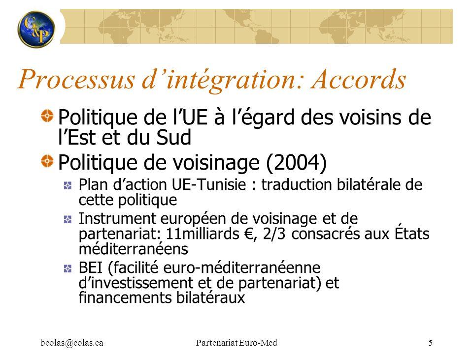 bcolas@colas.caPartenariat Euro-Med5 Processus dintégration: Accords Politique de lUE à légard des voisins de lEst et du Sud Politique de voisinage (2
