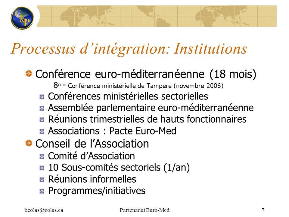 bcolas@colas.caPartenariat Euro-Med7 Processus dintégration: Institutions Conférence euro-méditerranéenne (18 mois) 8 ème Conférence ministérielle de