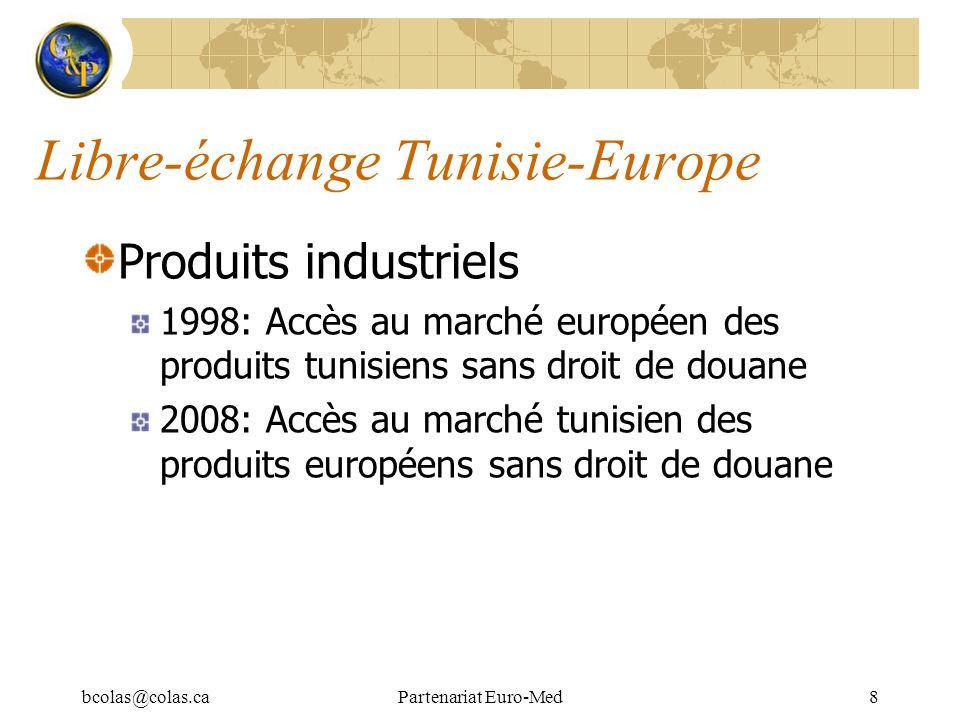 bcolas@colas.caPartenariat Euro-Med8 Libre-échange Tunisie-Europe Produits industriels 1998: Accès au marché européen des produits tunisiens sans droi