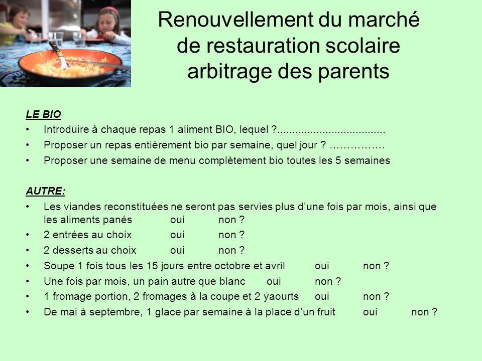 Renouvellement du marché de restauration scolaire arbitrage des parents LE BIO Introduire à chaque repas 1 aliment BIO, lequel ?......................