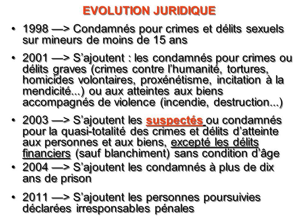 EVOLUTION JURIDIQUE 1998 > Condamnés pour crimes et délits sexuels sur mineurs de moins de 15 ans 2001 > Sajoutent : les condamnés pour crimes ou déli