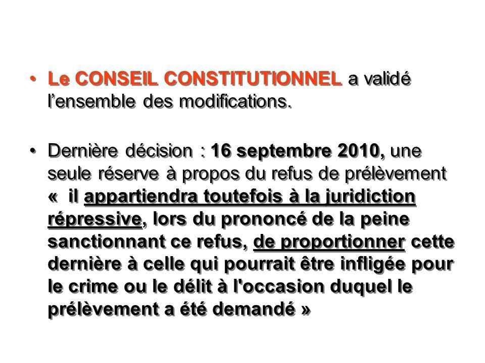 Le CONSEIL CONSTITUTIONNEL a validé lensemble des modifications. Dernière décision : 16 septembre 2010, une seule réserve à propos du refus de prélève