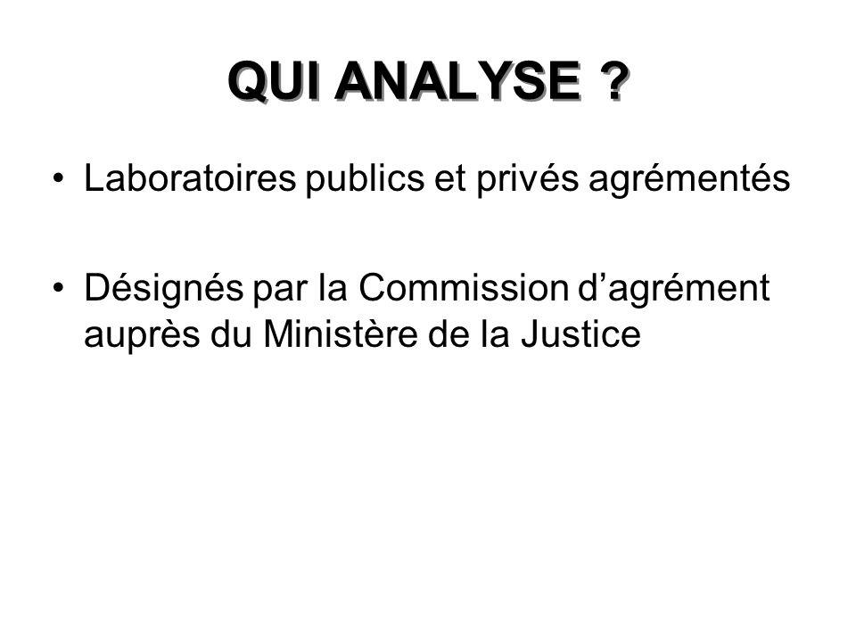 QUI ANALYSE ? Laboratoires publics et privés agrémentés Désignés par la Commission dagrément auprès du Ministère de la Justice