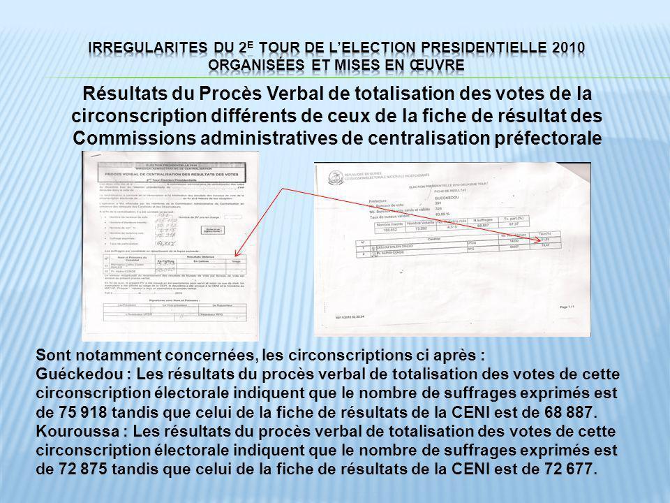 Résultats du Procès Verbal de totalisation des votes de la circonscription différents de ceux de la fiche de résultat des Commissions administratives